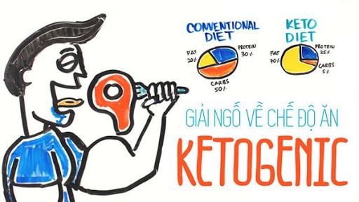 ăn keto để giảm cân