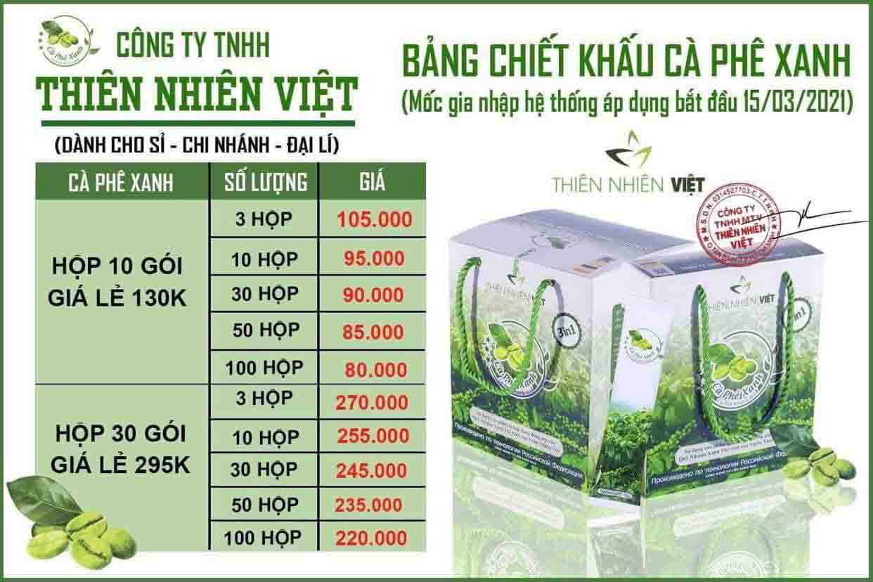 tăng giá cà phê xanh